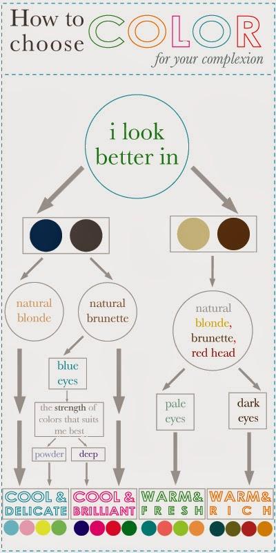color-complexion-seasons