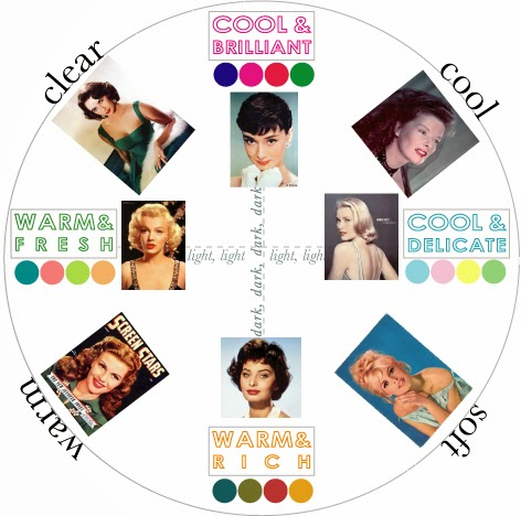 color-flow-wheel